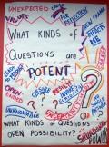 Question about potent